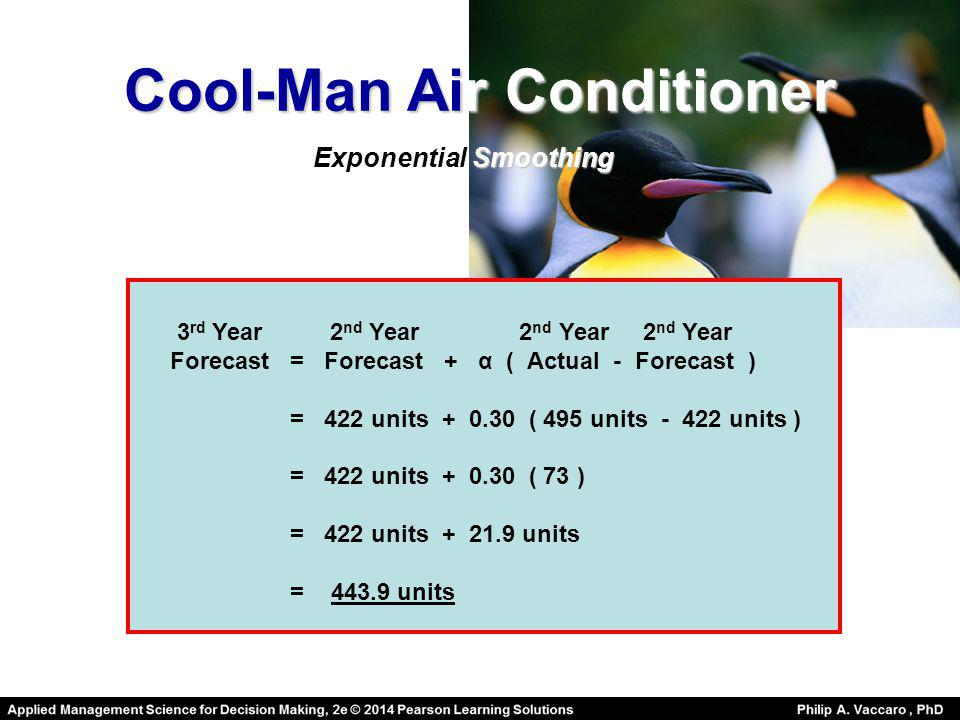 Cool-Man Air Conditioner