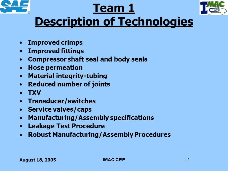 Team 1 Description of Technologies