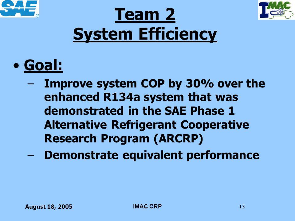 Team 2 System Efficiency