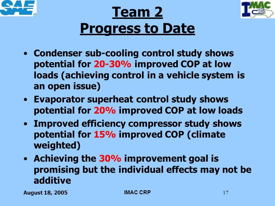 Team 2 Progress to Date