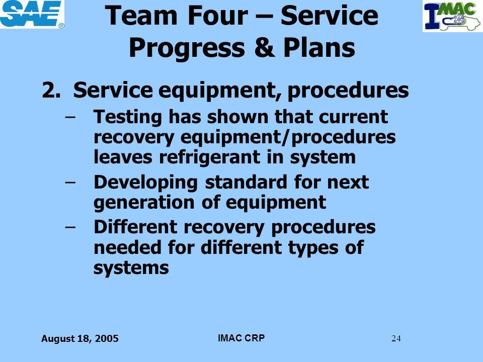 Team Four – Service Progress & Plans