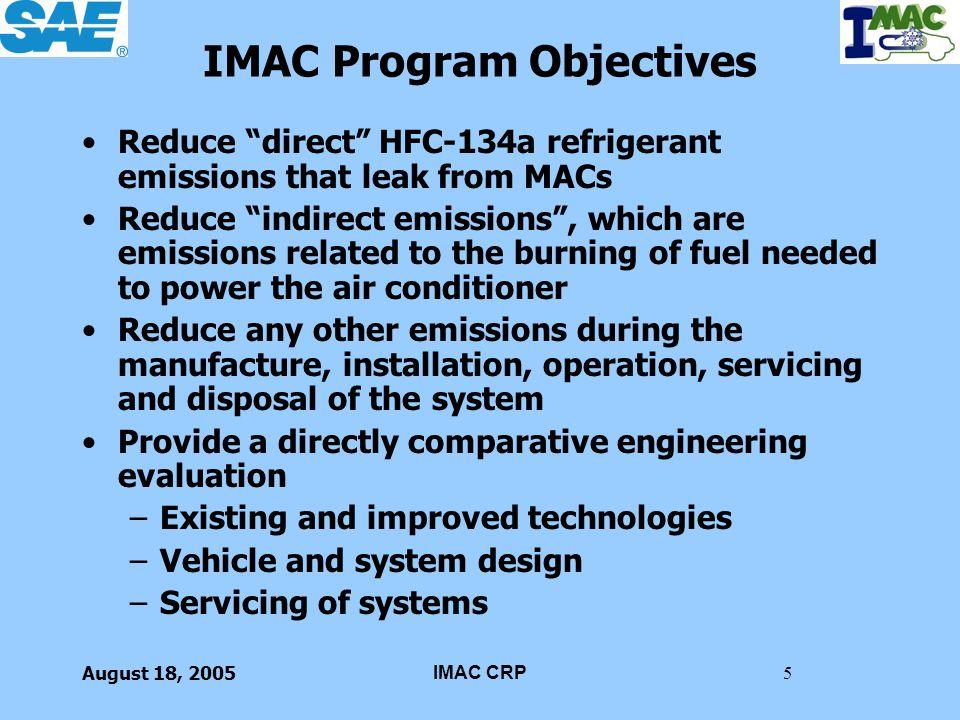 IMAC Program Objectives