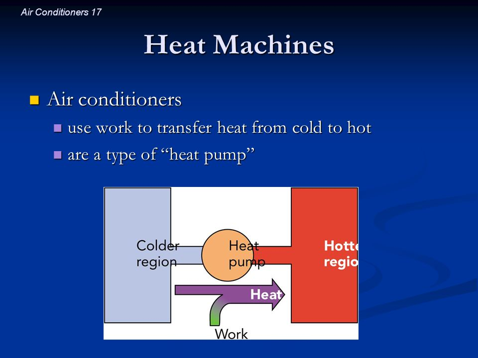 Heat Machines Air conditioners