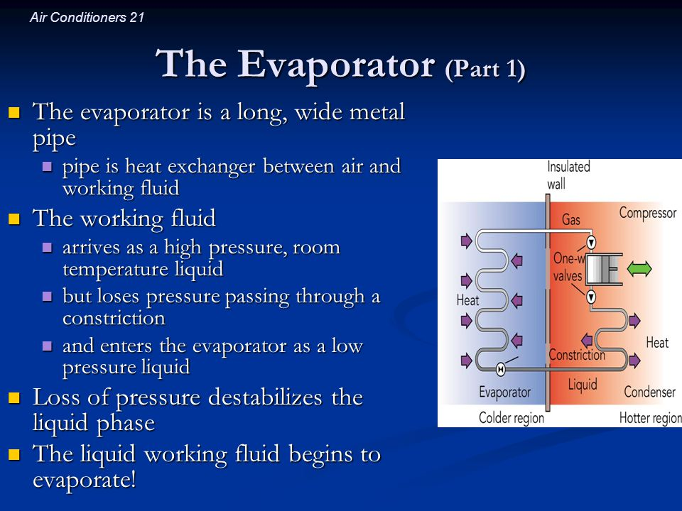 The Evaporator (Part 1) The evaporator is a long, wide metal pipe