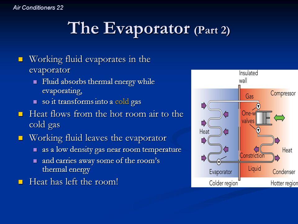 The Evaporator (Part 2) Working fluid evaporates in the evaporator