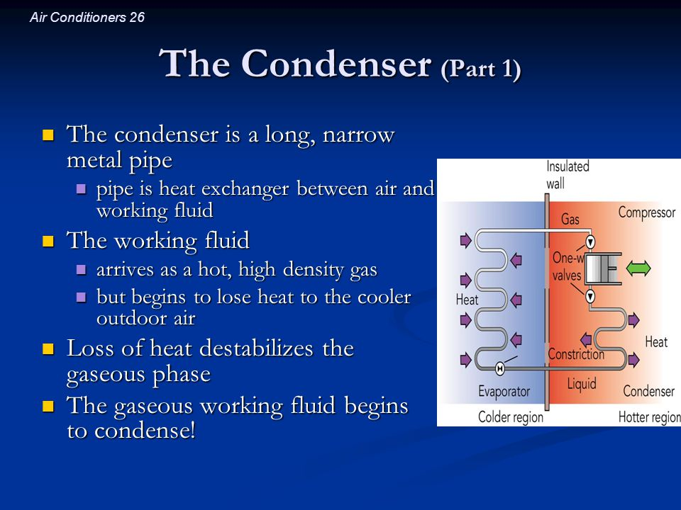 The Condenser (Part 1) The condenser is a long, narrow metal pipe