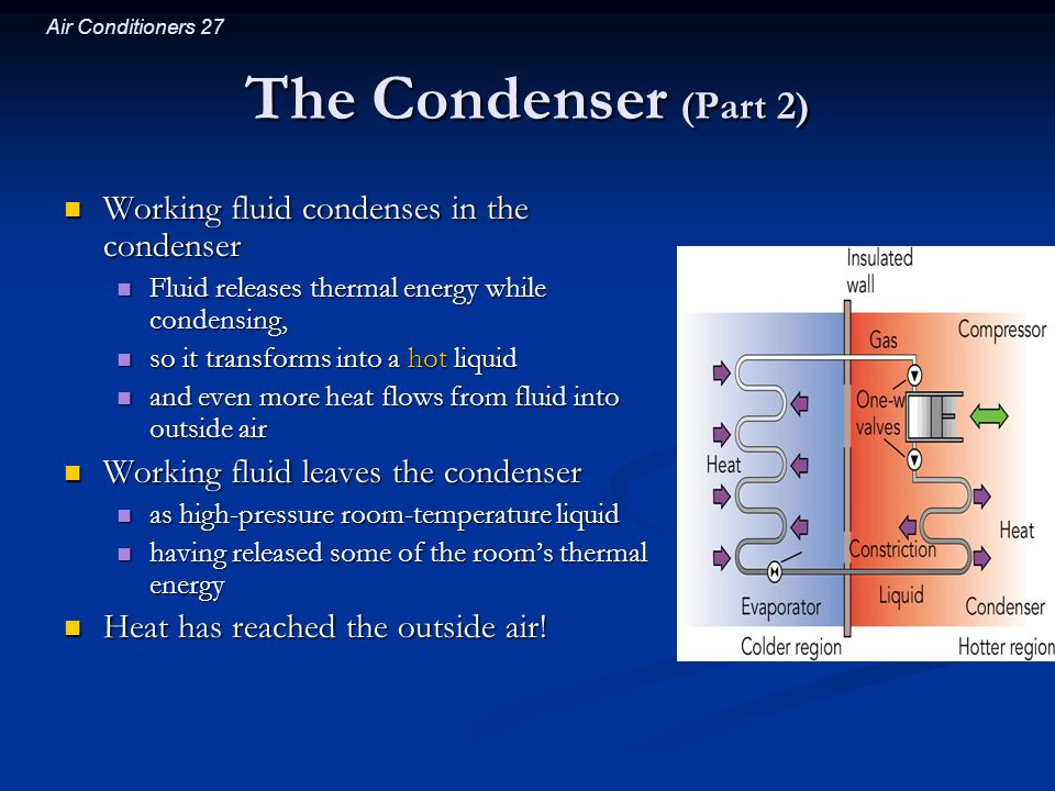The Condenser (Part 2) Working fluid condenses in the condenser