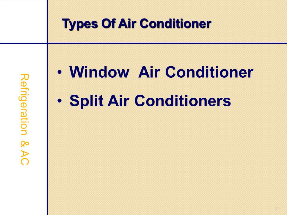 Window Air Conditioner Split Air Conditioners