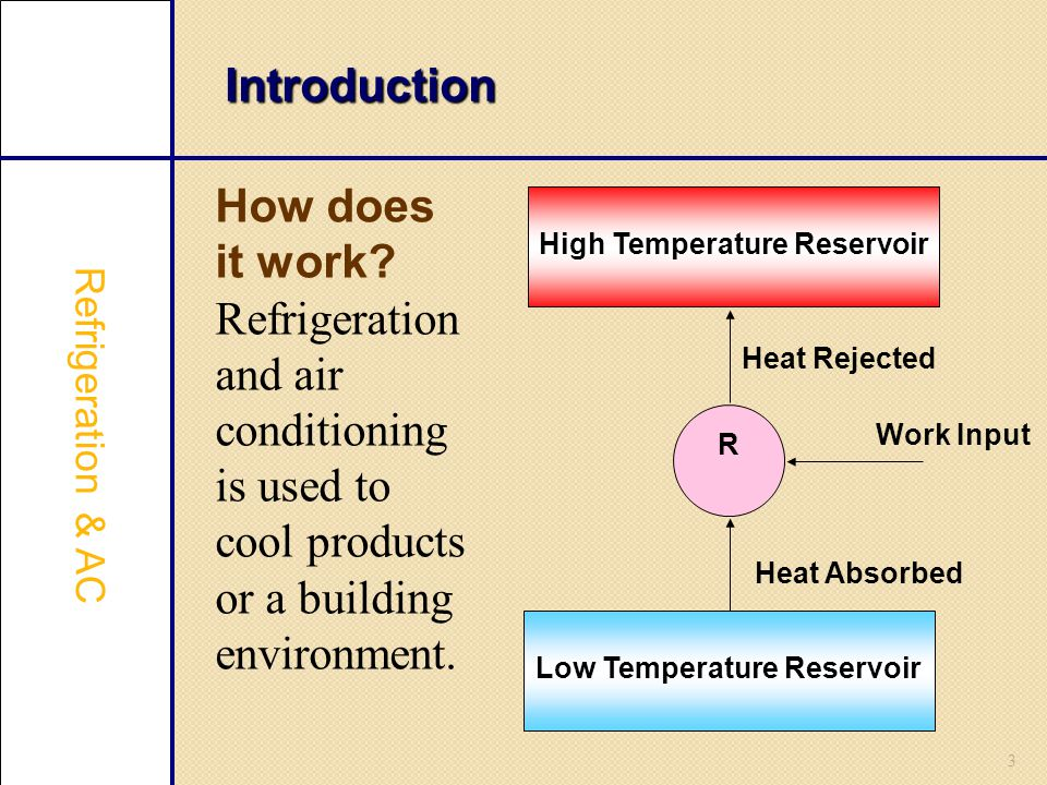 High Temperature Reservoir Low Temperature Reservoir