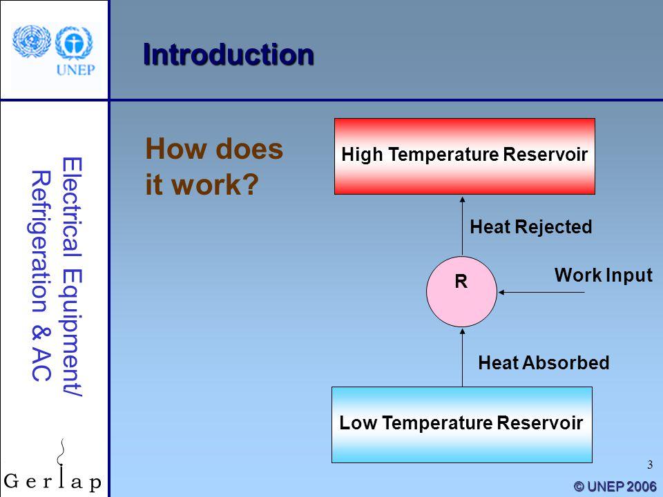 High Temperature Reservoir Low Temperature Reservoir