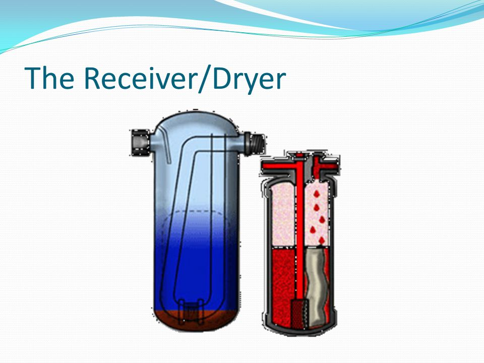 The Receiver/Dryer
