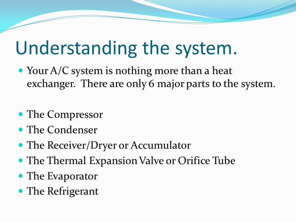 Understanding the system.