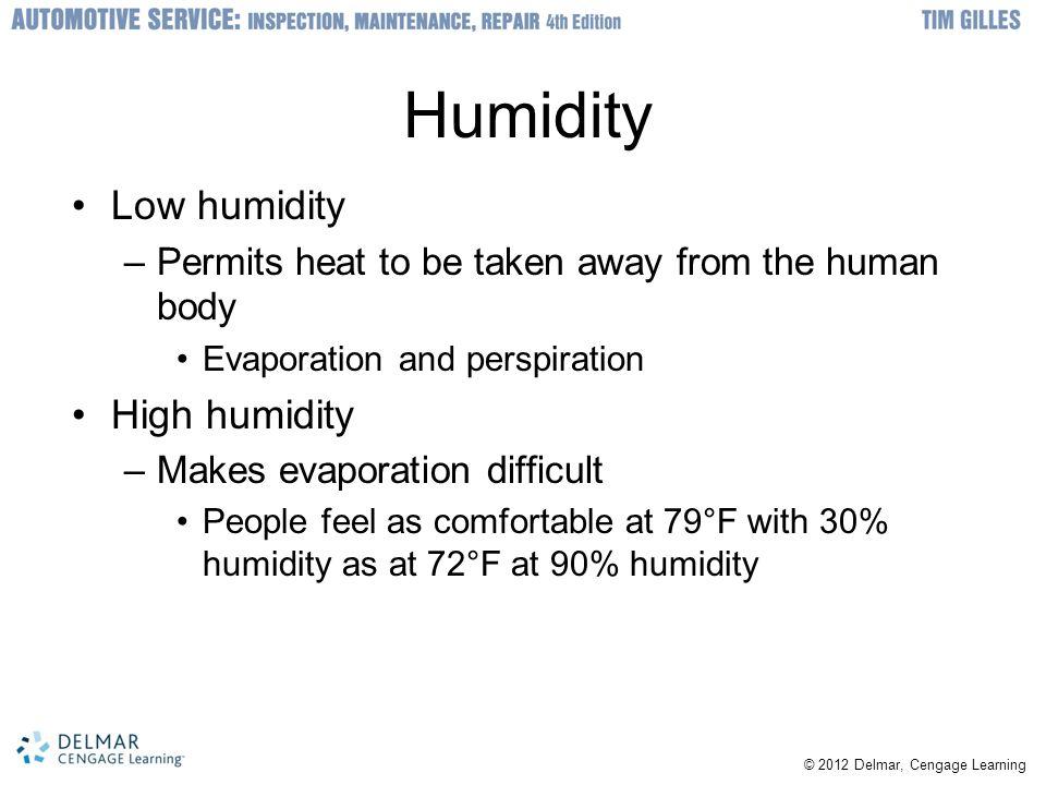 Humidity Low humidity High humidity