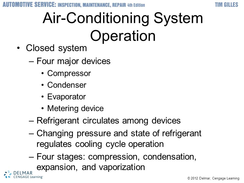 Air-Conditioning System Operation