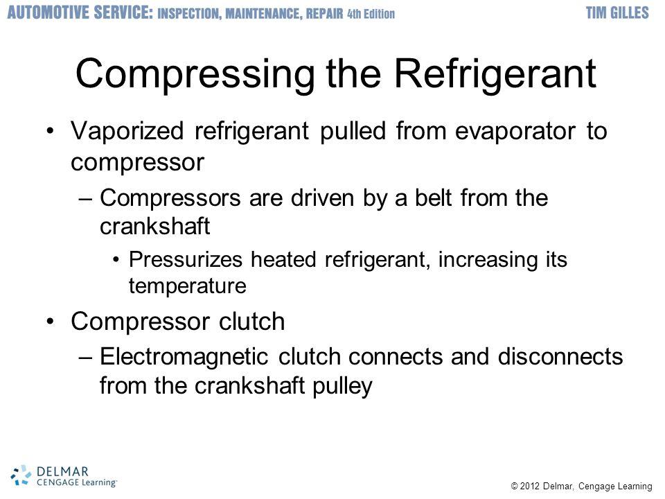 Compressing the Refrigerant