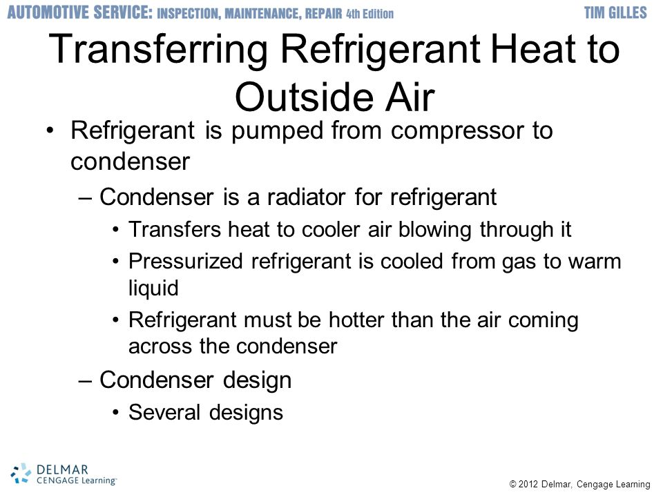 Transferring Refrigerant Heat to Outside Air