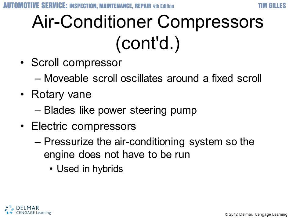 Air-Conditioner Compressors (cont d.)