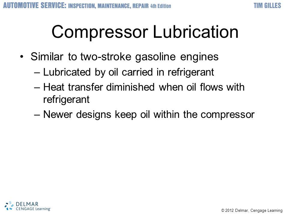 Compressor Lubrication
