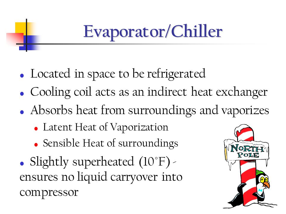 Evaporator/Chiller Located in space to be refrigerated