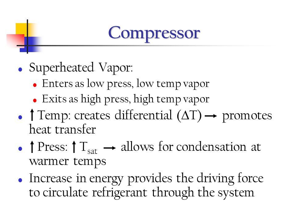 Compressor Superheated Vapor: