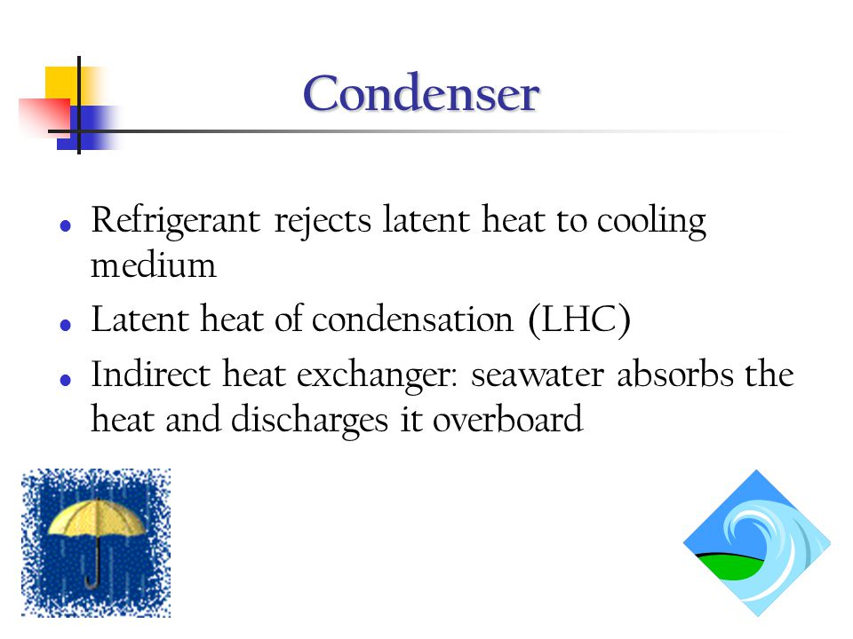 Condenser Refrigerant rejects latent heat to cooling medium