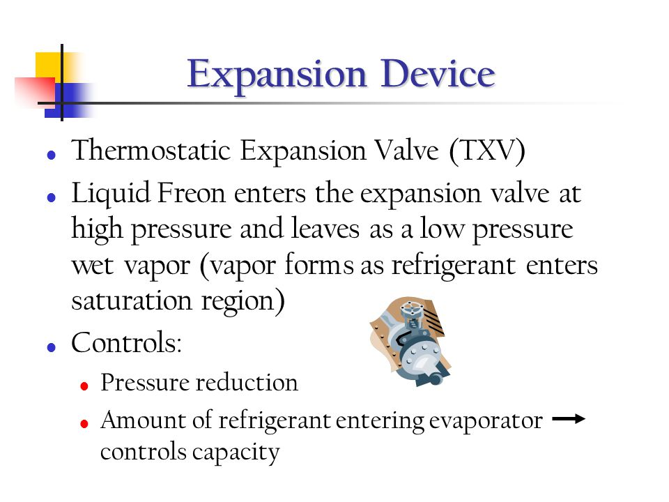 Expansion Device Thermostatic Expansion Valve (TXV)