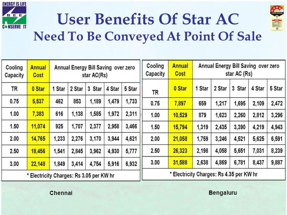 User Benefits Of Star AC Need To Be Conveyed At Point Of Sale