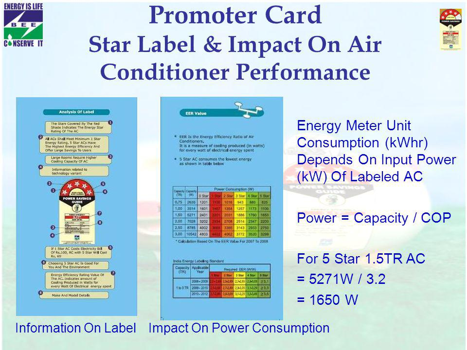 Promoter Card Star Label & Impact On Air Conditioner Performance