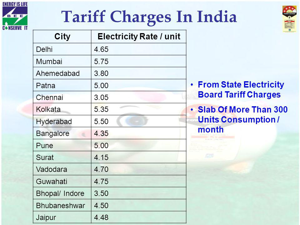 Tariff Charges In India