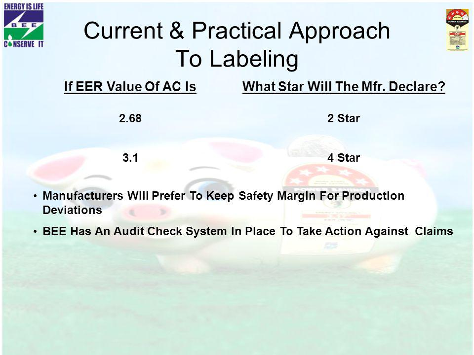 Current & Practical Approach To Labeling