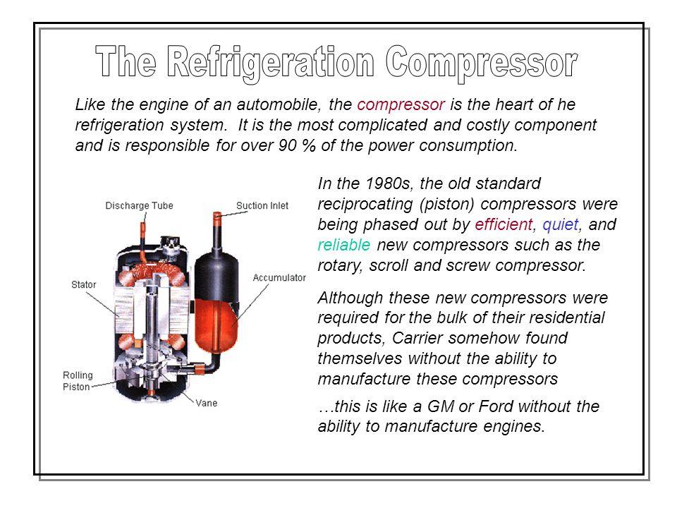 The Refrigeration Compressor