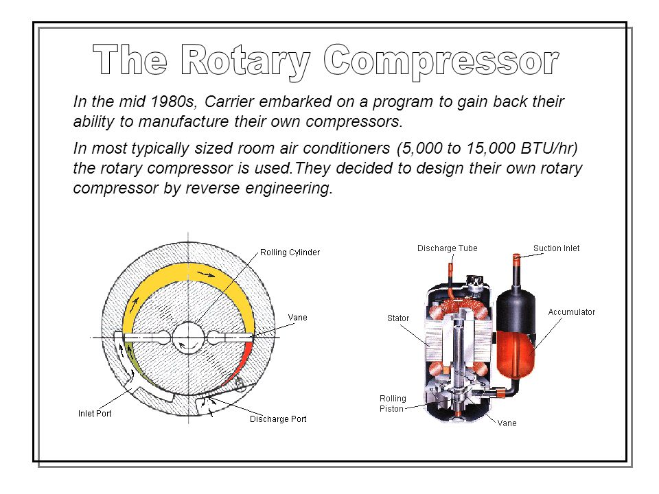 The Rotary Compressor In the mid 1980s, Carrier embarked on a program to gain back their ability to manufacture their own compressors.