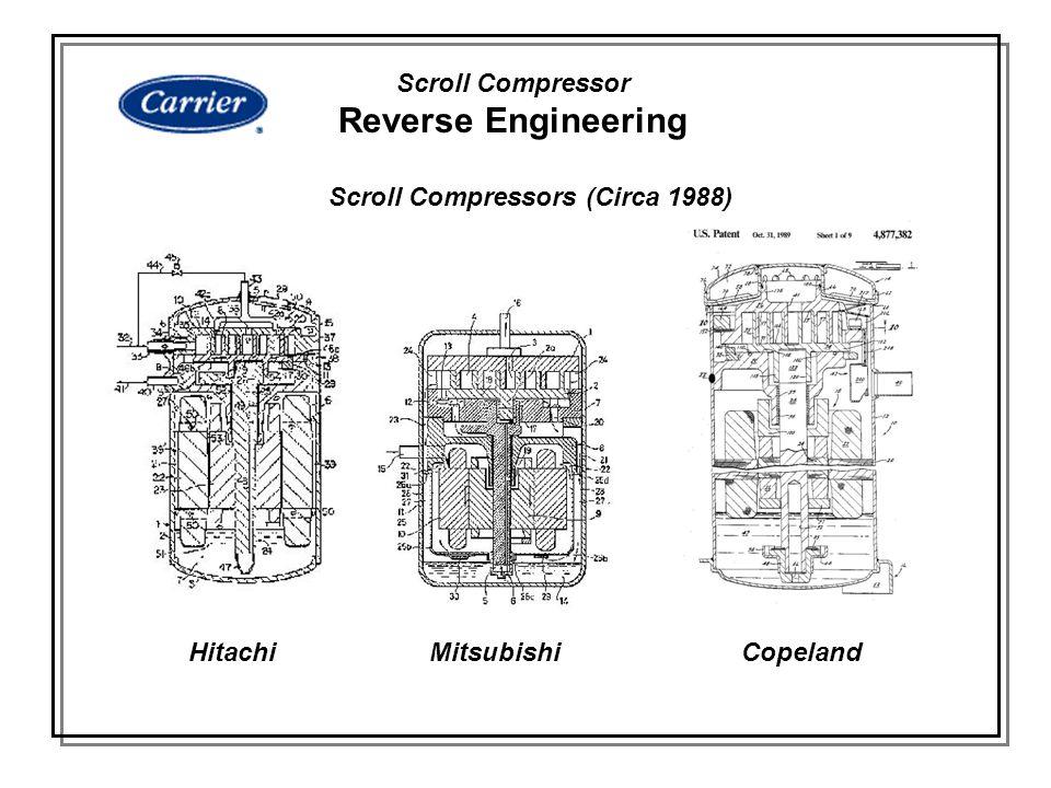 Scroll Compressors (Circa 1988)