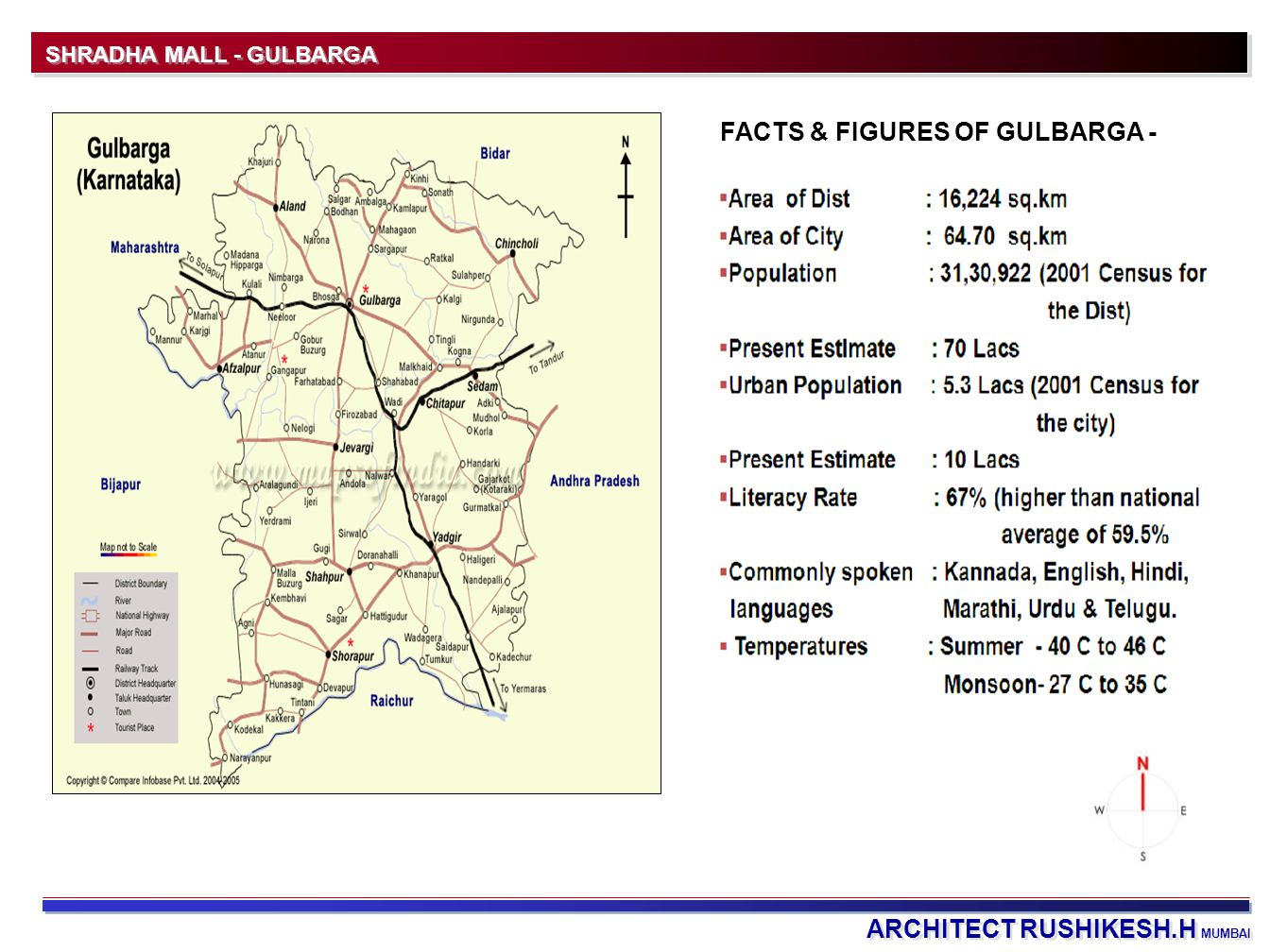 FACTS & FIGURES OF GULBARGA -