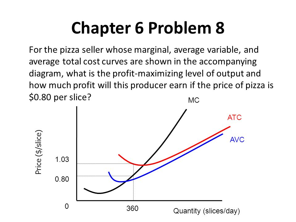 Chapter 6 Problem 8