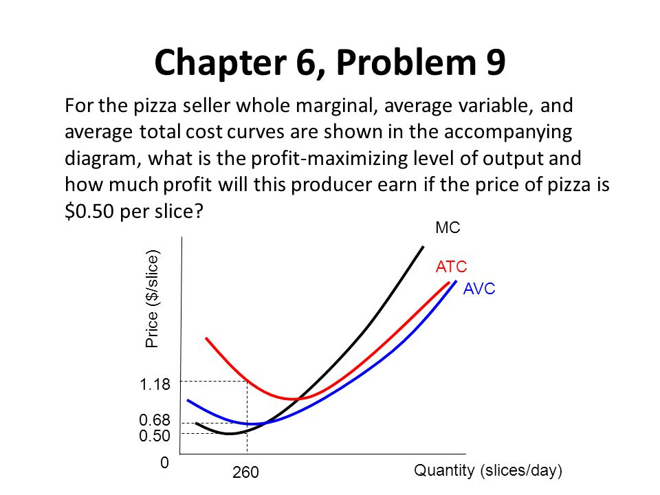 Chapter 6, Problem 9