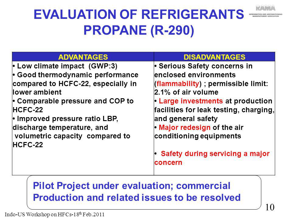 EVALUATION OF REFRIGERANTS