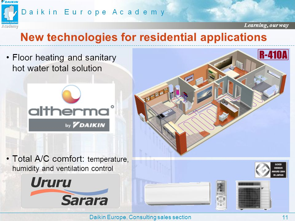 New technologies for residential applications