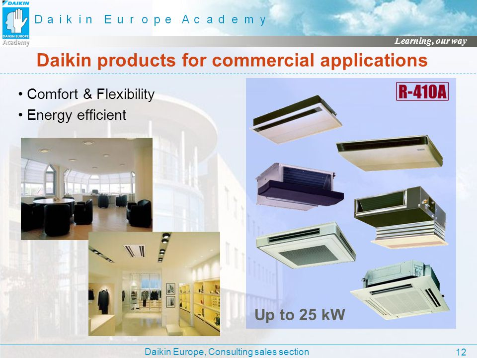 Daikin products for commercial applications