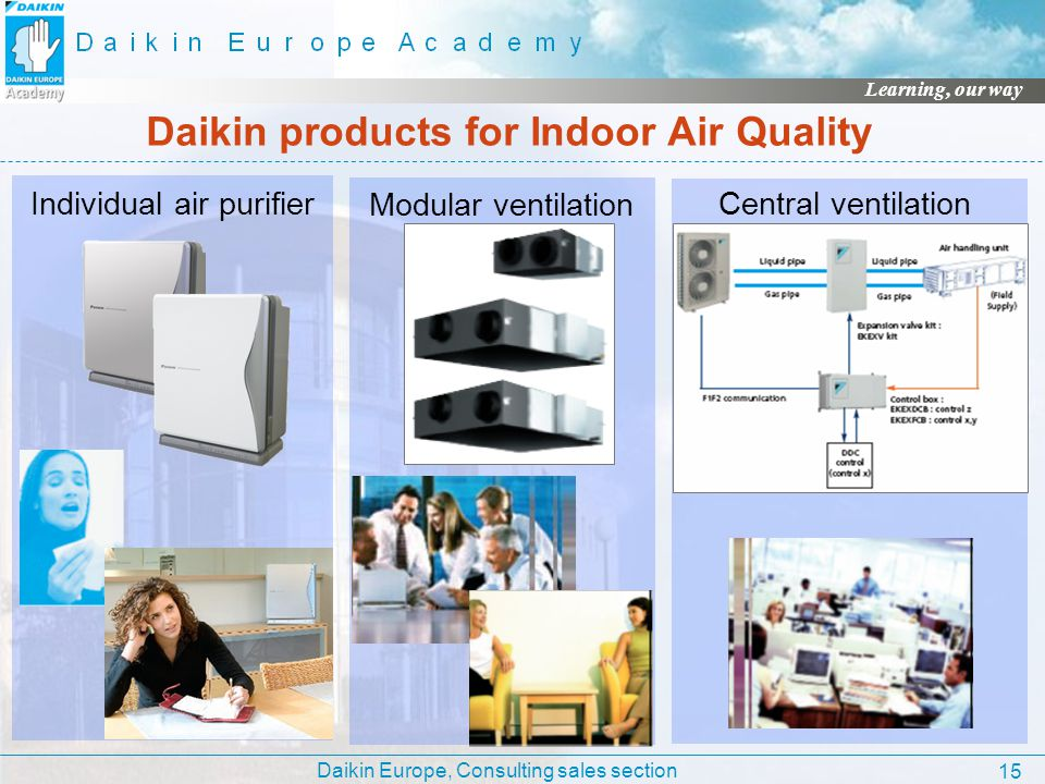 Daikin products for Indoor Air Quality