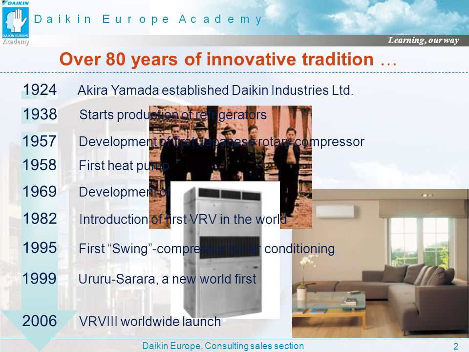 Over 80 years of innovative tradition …