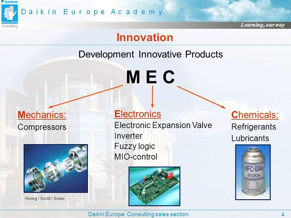 Development Innovative Products