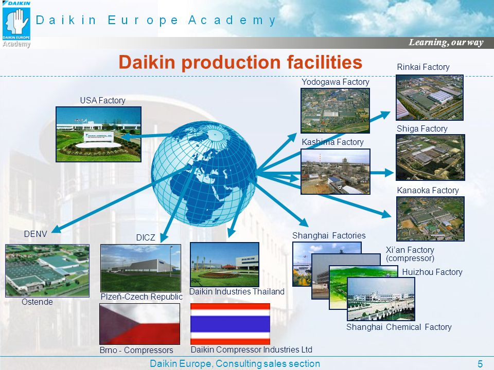 Daikin production facilities
