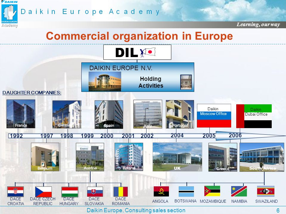 Commercial organization in Europe