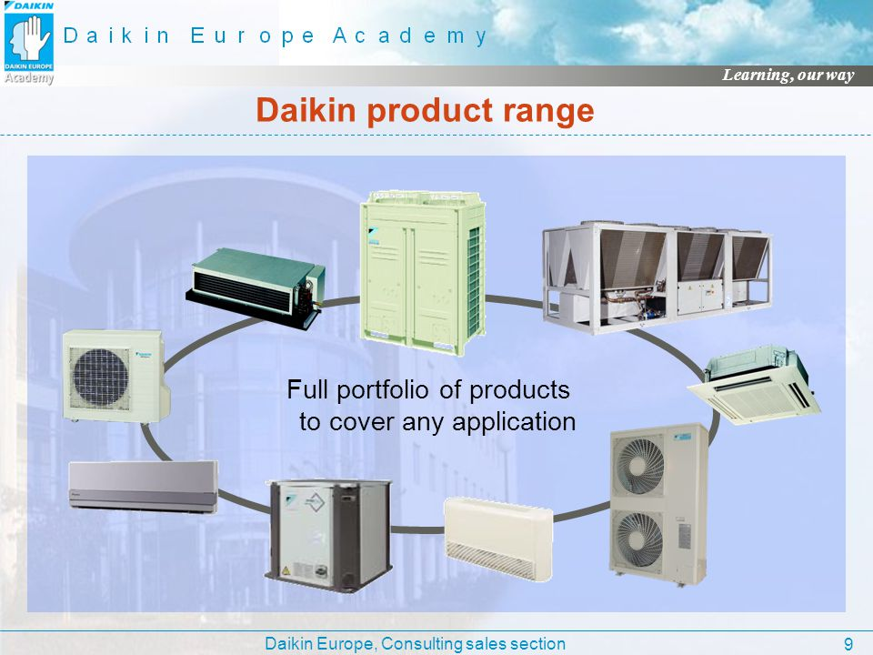 Full portfolio of products to cover any application