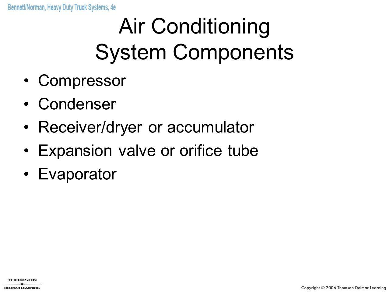 Air Conditioning System Components