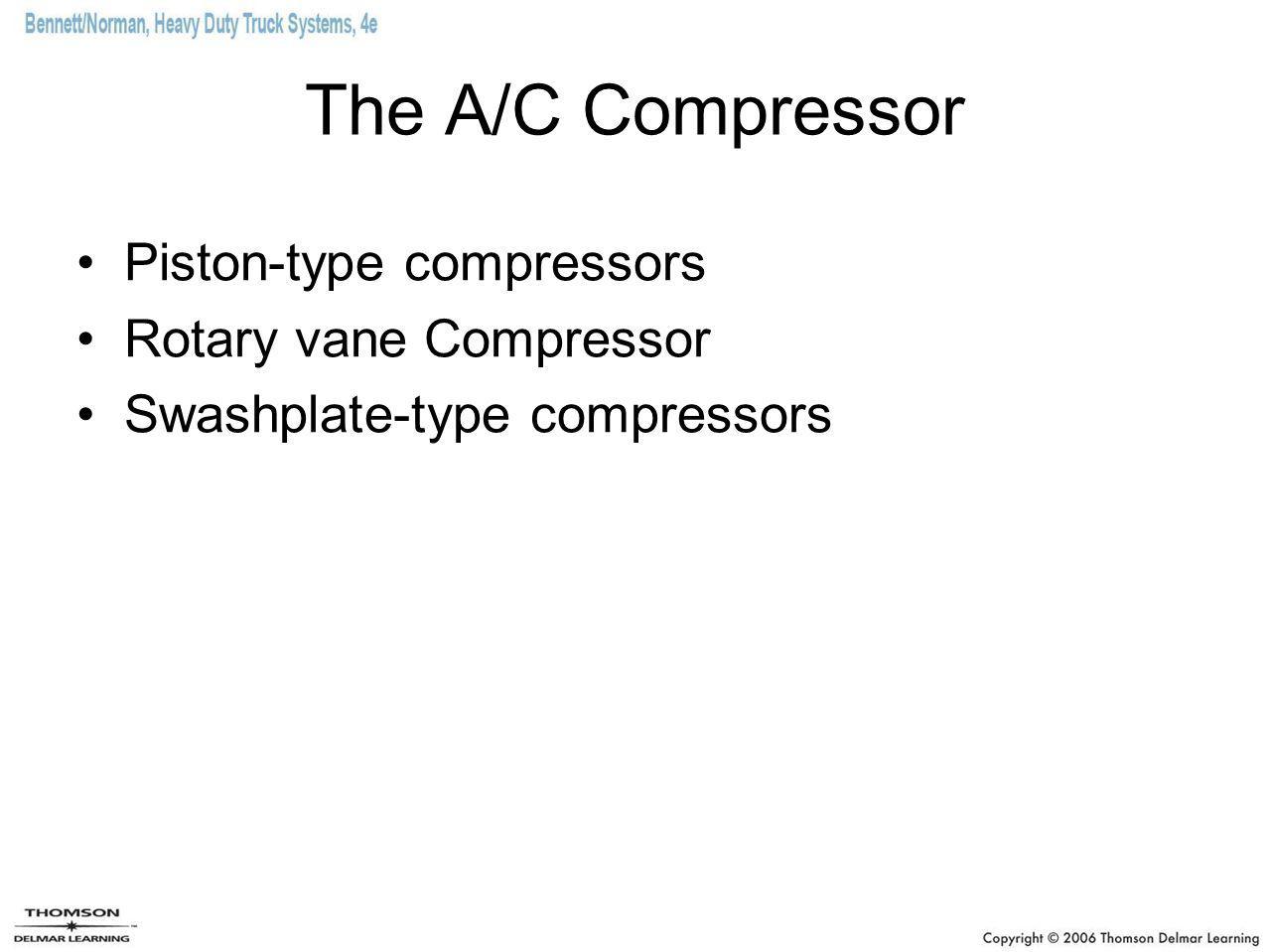 The A/C Compressor Piston-type compressors Rotary vane Compressor