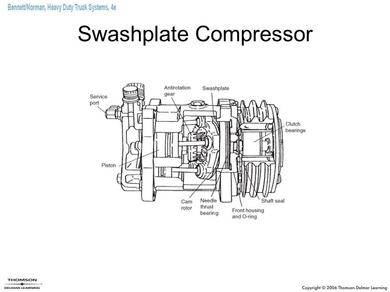 Swashplate Compressor