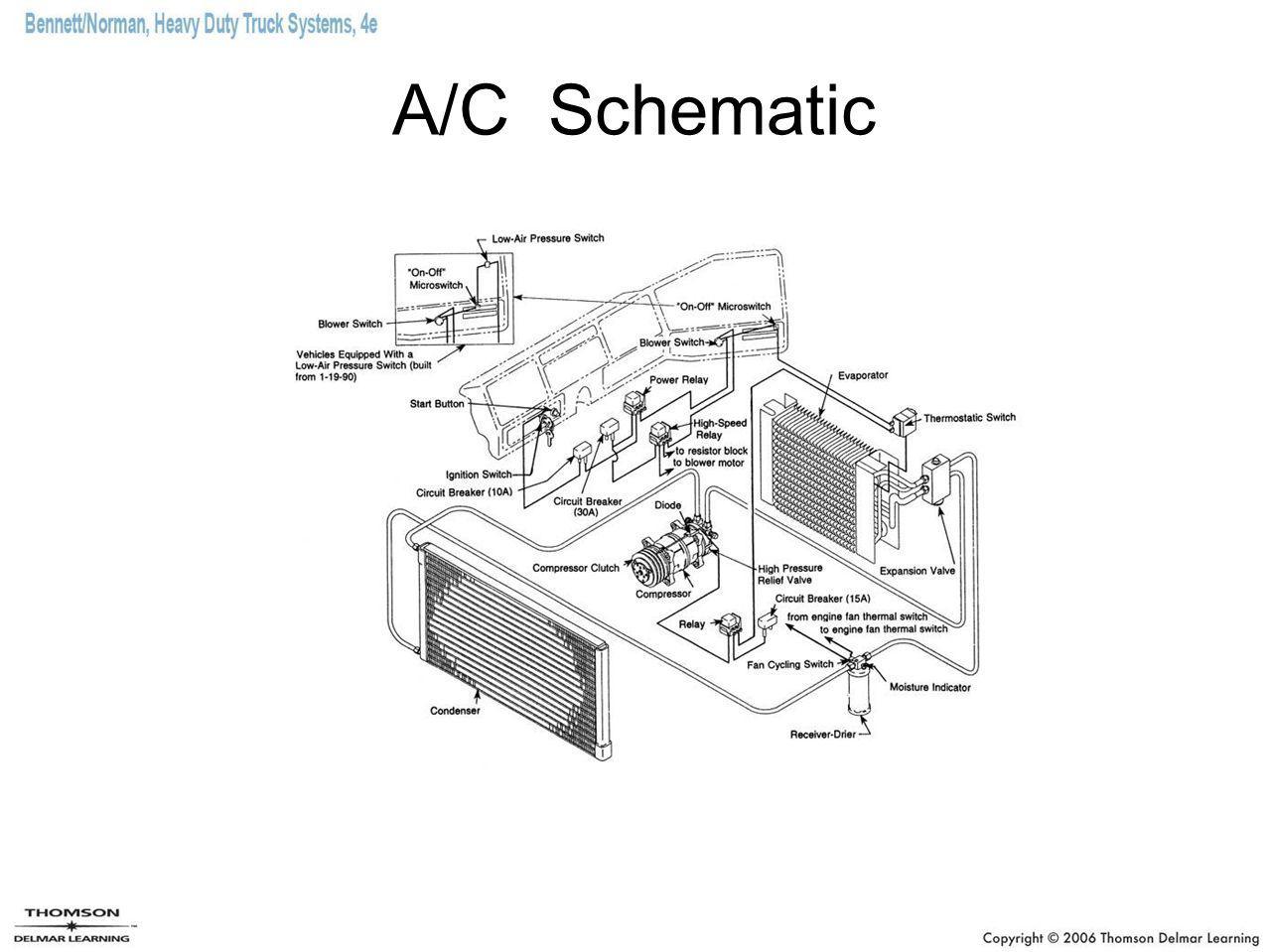 Ziemlich Schaltplan Für Kompressor Am Hvac System Zeitgenössisch ...