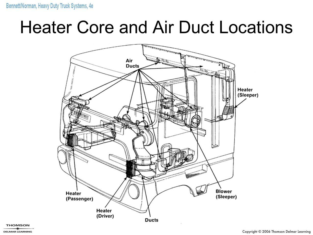 Heater Core and Air Duct Locations